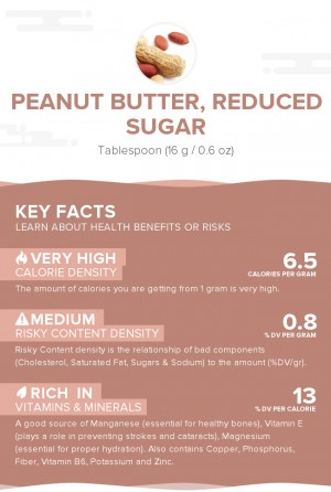Peanut butter, reduced sugar