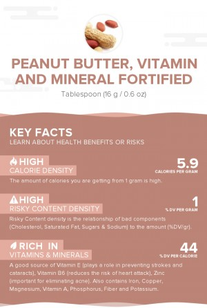 Peanut butter, vitamin and mineral fortified