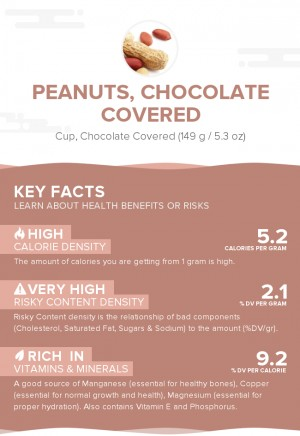 Peanuts, chocolate covered