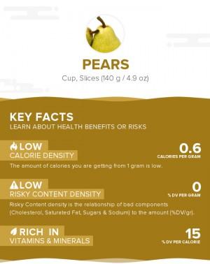 Pears, raw