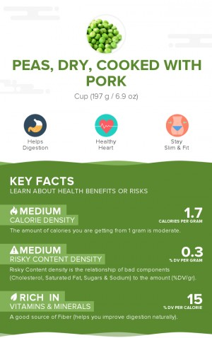 Peas, dry, cooked with pork