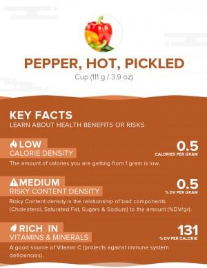Pepper, hot, pickled