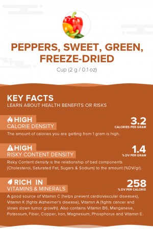 Peppers, sweet, green, freeze-dried