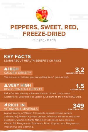 Peppers, sweet, red, freeze-dried