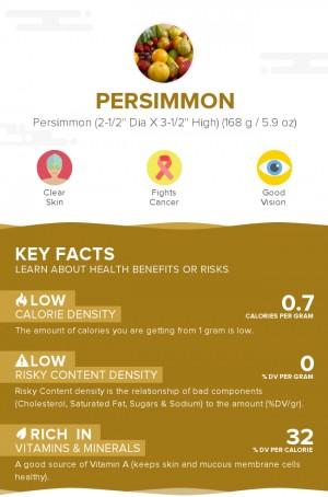Persimmon, raw