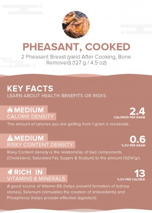 Pheasant, cooked