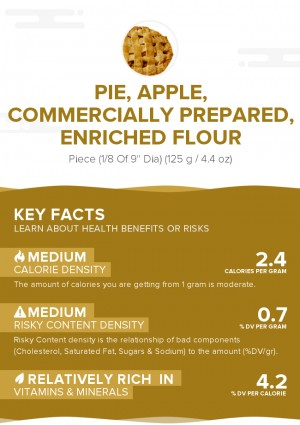 Pie, apple, commercially prepared, enriched flour