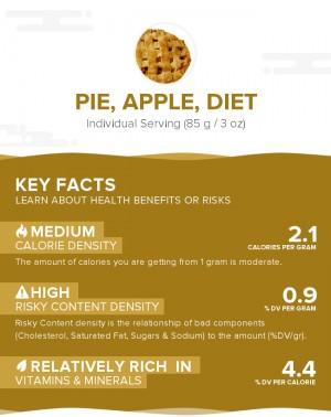 Pie, apple, diet