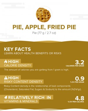 Pie, apple, fried pie