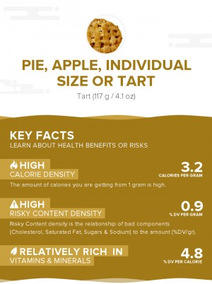 Pie, apple, individual size or tart