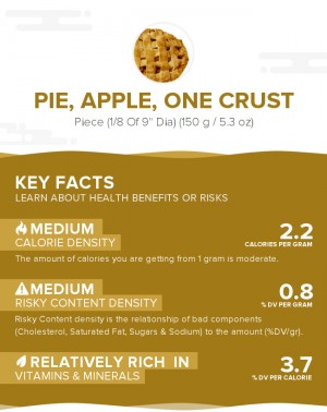 Pie, apple, one crust
