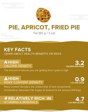 Pie, apricot, fried pie