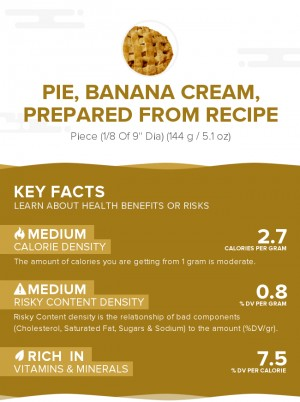 Pie, banana cream, prepared from recipe