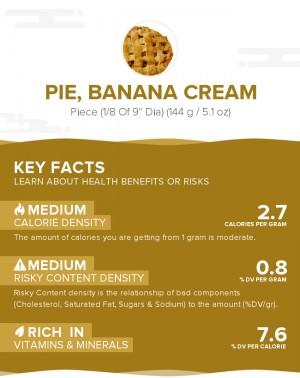 Pie, banana cream