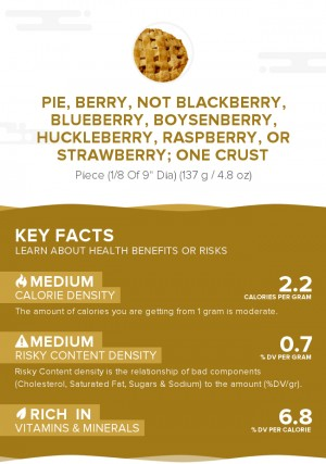 Pie, berry, not blackberry, blueberry, boysenberry, huckleberry, raspberry, or strawberry; one crust