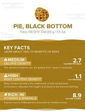 Pie, black bottom