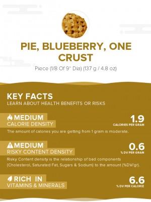 Pie, blueberry, one crust