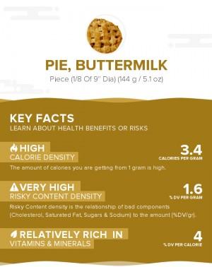 Pie, buttermilk