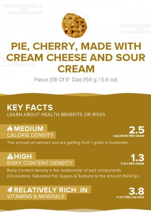 Pie, cherry, made with cream cheese and sour cream