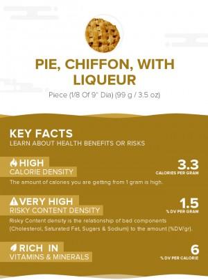 Pie, chiffon, with liqueur