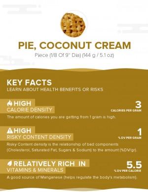 Pie, coconut cream