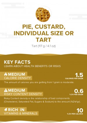 Pie, custard, individual size or tart
