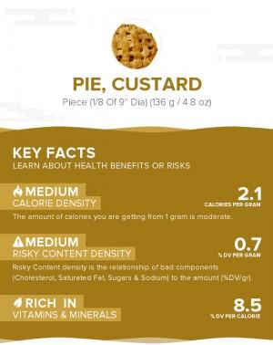 Pie, custard