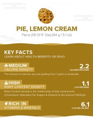 Pie, lemon cream