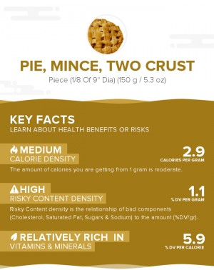 Pie, mince, two crust
