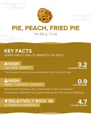 Pie, peach, fried pie