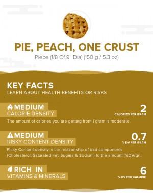 Pie, peach, one crust