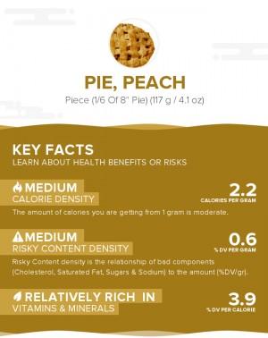 Pie, peach