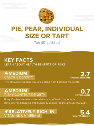 Pie, pear, individual size or tart