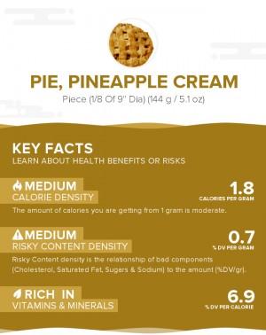 Pie, pineapple cream