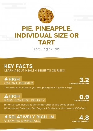 Pie, pineapple, individual size or tart