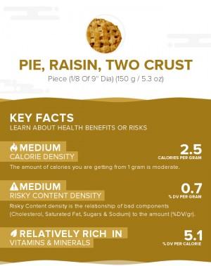 Pie, raisin, two crust