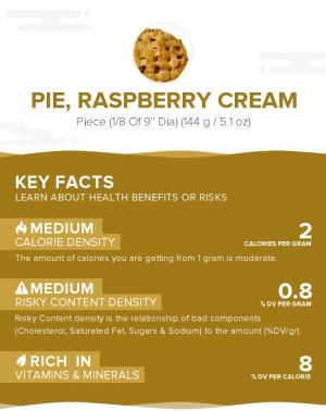 Pie, raspberry cream