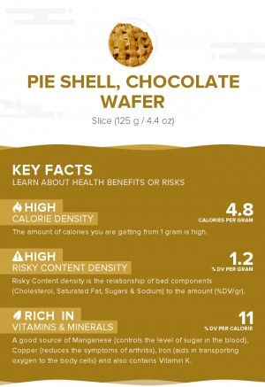 Pie shell, chocolate wafer