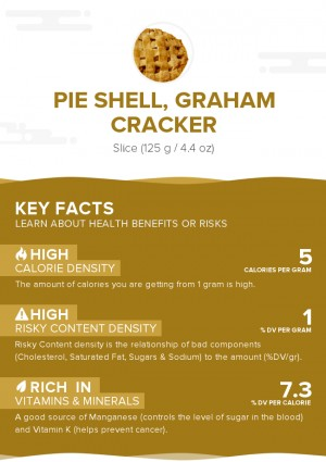 Pie shell, graham cracker