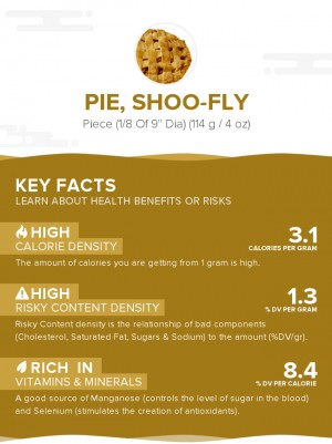Pie, shoo-fly