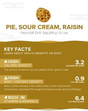 Pie, sour cream, raisin