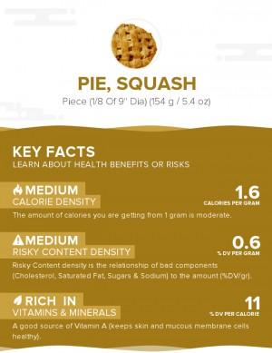 Pie, squash