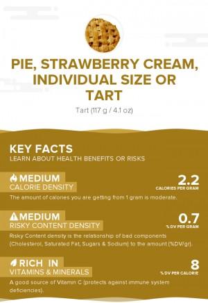 Pie, strawberry cream, individual size or tart