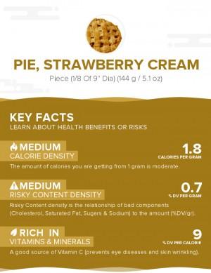 Pie, strawberry cream