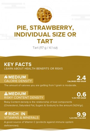 Pie, strawberry, individual size or tart