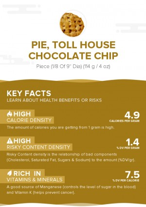 Pie, Toll house chocolate chip