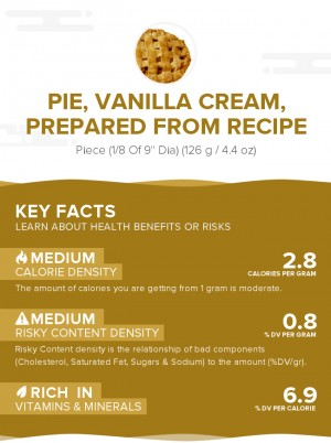 Pie, vanilla cream, prepared from recipe