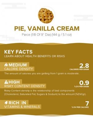 Pie, vanilla cream