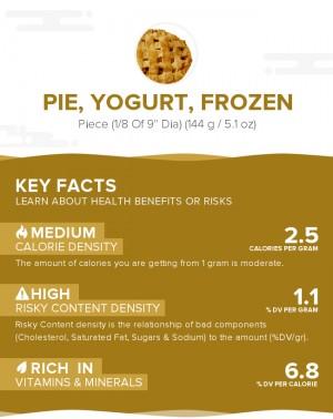 Pie, yogurt, frozen