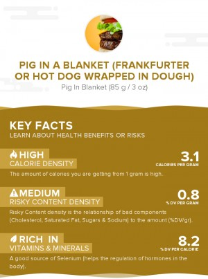 Pig in a blanket (frankfurter or hot dog wrapped in dough)